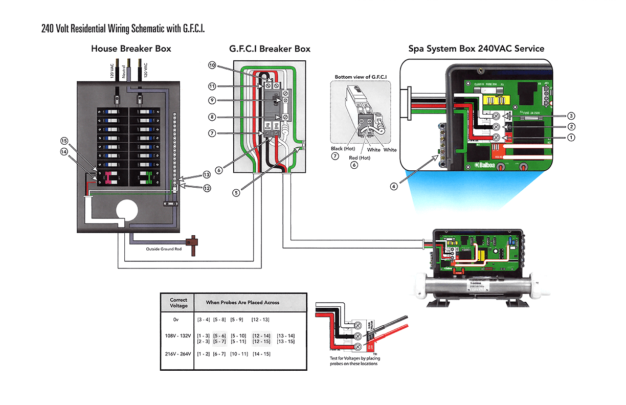 Hot Tub Wiring 4 Wire Free Diagram For You Spa 220 Power Data Rh 10 16 1 Reisen Fuer Meister De